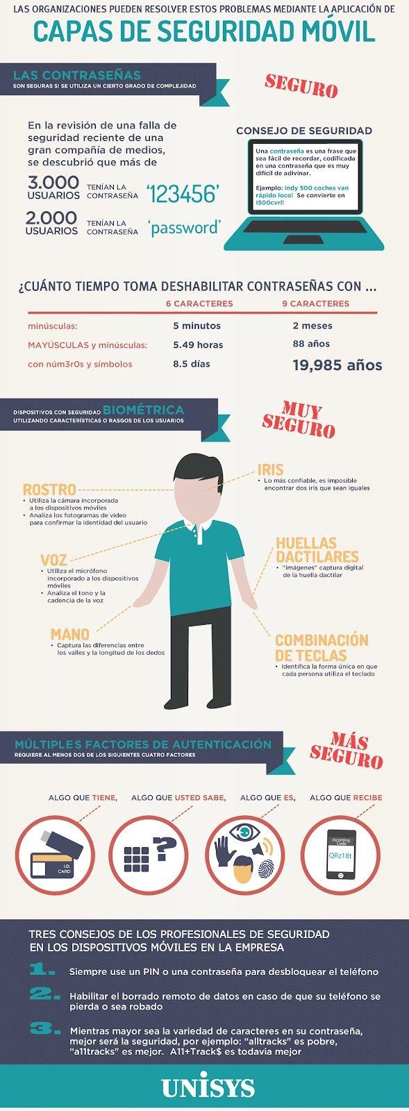 La seguridad en dispositivos móviles, la gran amenaza en empresas 29