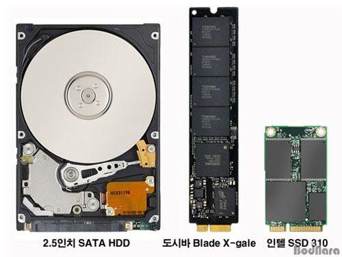 El futuro de los SSDs en ultrabooks, formato NGFF y más de 512 Gbytes 31