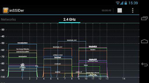 ¿Qué canal utilizar en tu red Wi-Fi? 38