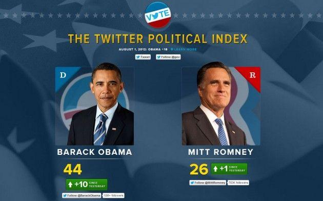 Twitter se mete en política 30