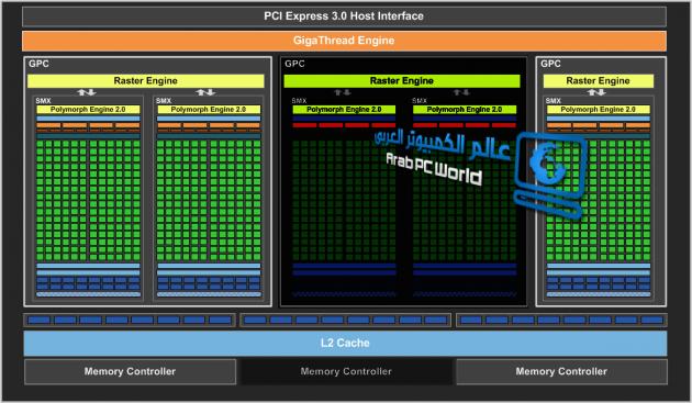 GeForce GTX 650 Ti al detalle 28