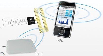 ¿Por qué iPhone 5 no integra NFC? 37
