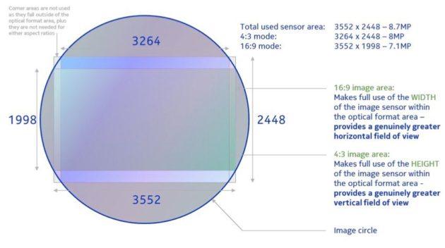 PureView Phase 2, la tecnología detrás de la cámara de Lumia 920 31