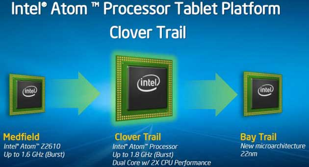 Intel presenta Clover Trail para tablets y smartphones 28