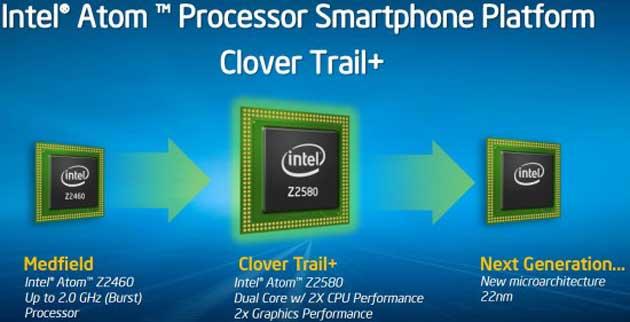 Intel presenta Clover Trail para tablets y smartphones 29