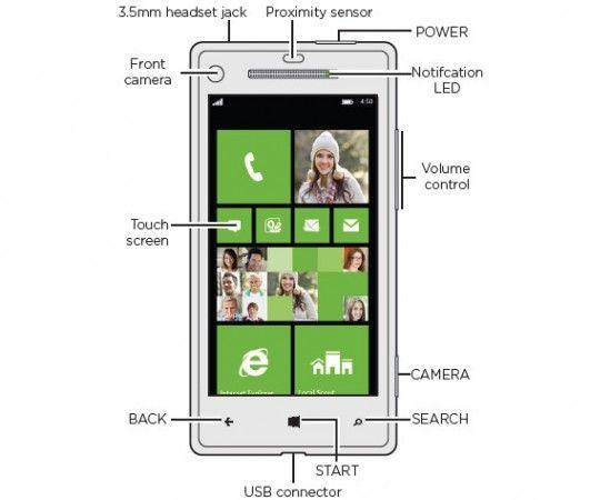 HTC Accord, otro Windows Phone 8 29
