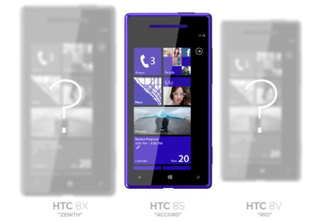 HTC prepara un smartphone Windows Phone 8 más grande que el 8X 32
