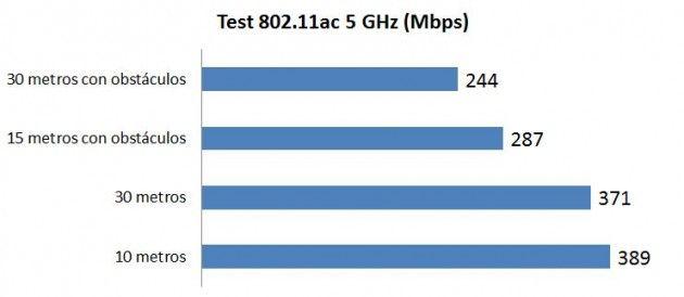 test dir 865L