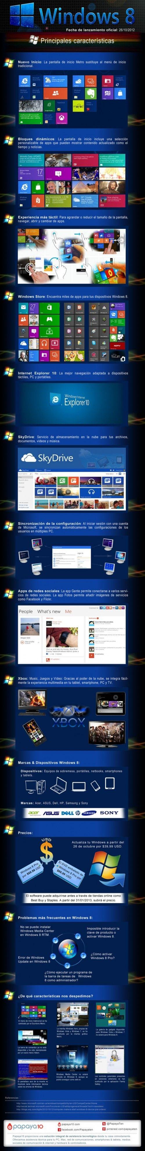 Novedades y detalles Windows 8