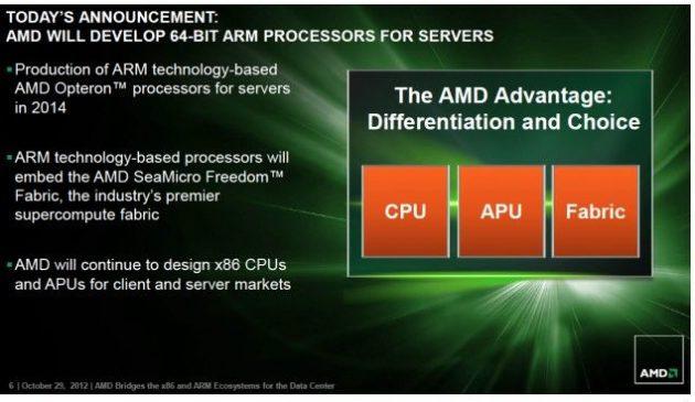 AMD anuncia procesador ARM para servidores ¿Y para el PC? 33
