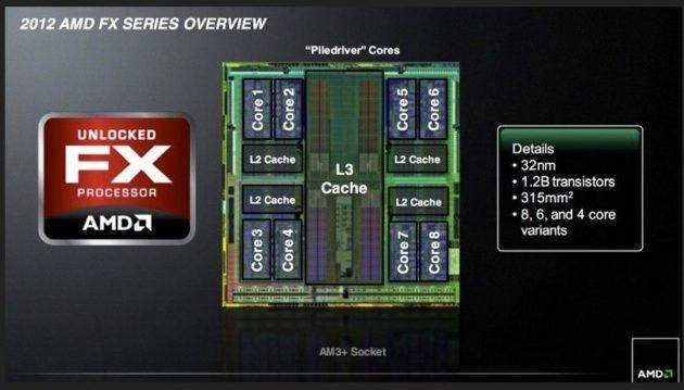 AMD pone en el mercado los microprocesadores FX Vishera 30
