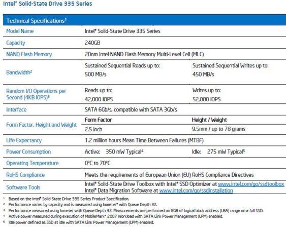 Intel presenta las nuevas SSD 335, las primeras de 20 nm 31
