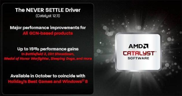 AMD Catalyst 12.11b3 Never Settle, mejoras del 15% de rendimiento 30