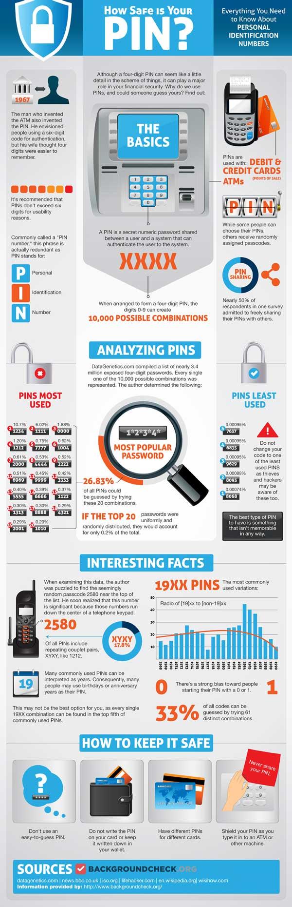 Y la combinación más usada en el PIN de tarjetas bancarias es... 1234 29