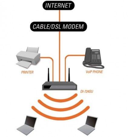 d-link-wireless-108g-gigabit-router-1