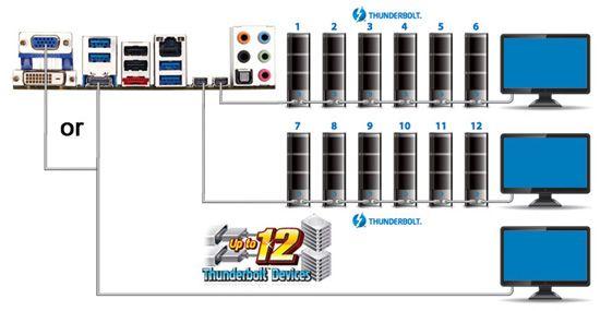 gigabyte-z77mx-d3h-th-thunderbolt-1