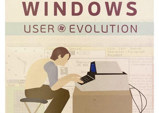 La evolución de los usuarios de Windows desde 1985 hasta 2012 27