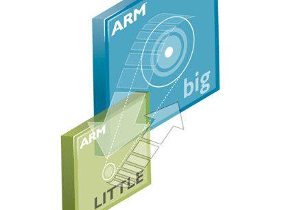 Samsung está desarrollando SoCs ARM de 8 núcleos 29