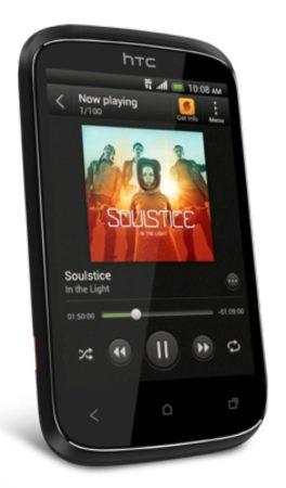 HTC Desire C 31