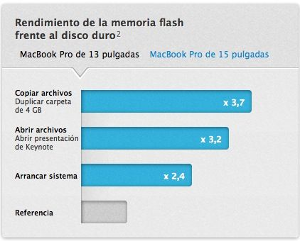 MacBook Pro 13 Retina Display 34