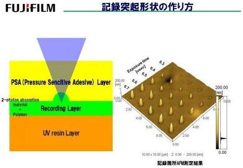 Fujifilm comercializará discos ópticos de 1 TB en 2015 33