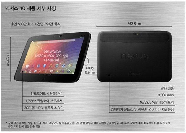 Samsung Korea filtra un Nexus 10 con 64 GB 30