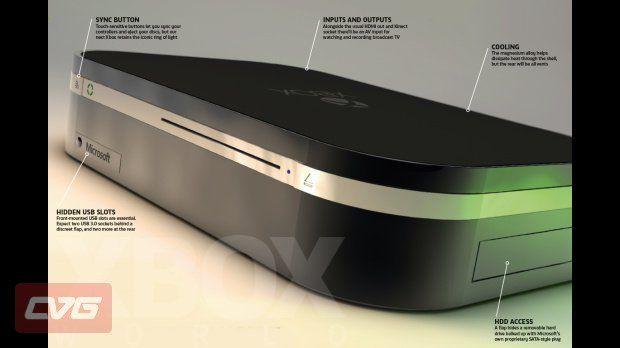 Así será la Xbox 720 según la revista Xbox World 33