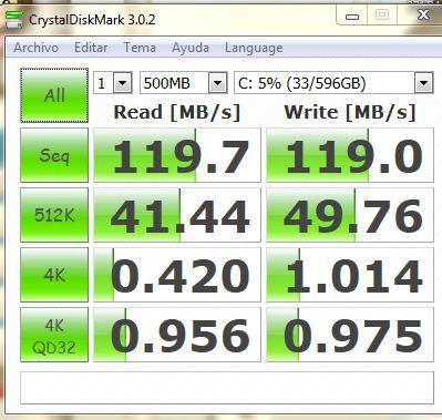 Prueba empírica, SSD vs HD 29