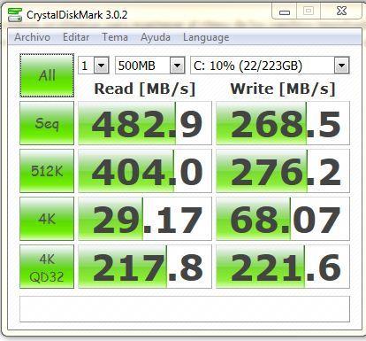 Prueba empírica, SSD vs HD 32