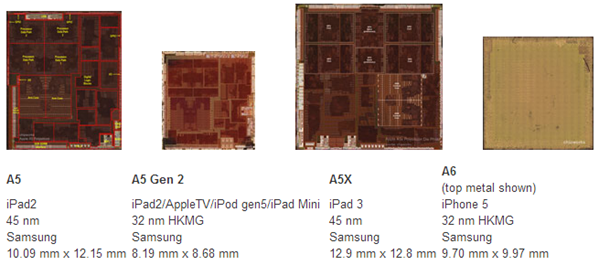 iPad mini integra el SoC Apple A5 en 32nm, menor consumo y calor generado 30