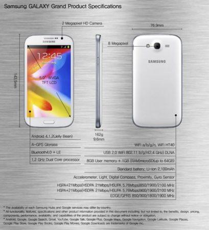Samsung Galaxy Grand, el hermano mayor de Galaxy SIII 31