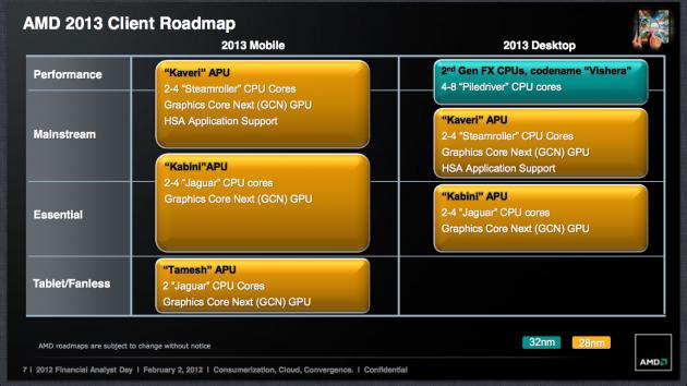 AMD presentará las Radeon 8000M en el CES 2013 30