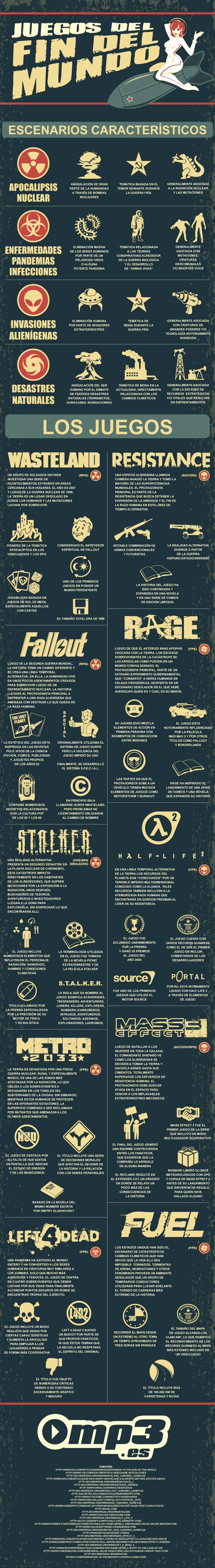 juegos-del-fin-del-mundo--infografia
