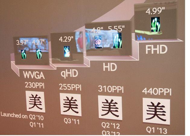 Esta sí es la pantalla del próximo Galaxy S IV 30