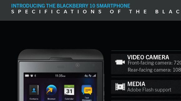 Especificaciones de la BlackBerry Z10 30