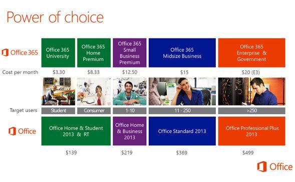 Office-2013-precios