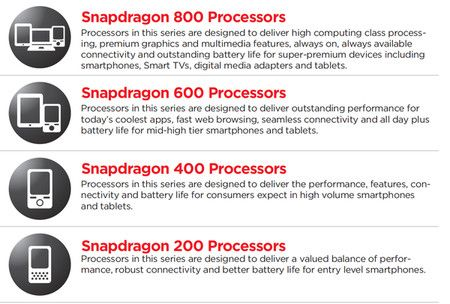 Qualcomm presenta nuevos SoC quad core Snapdragon 30