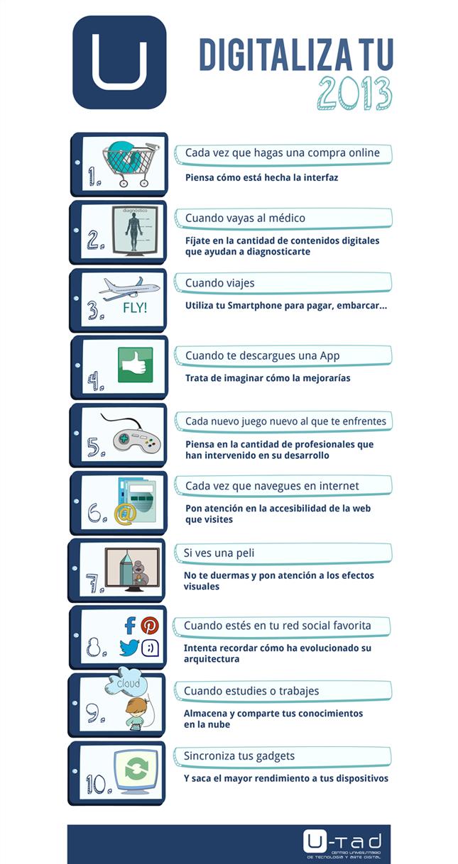 ¿Sabes como piensa un profesional digital? 28