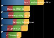 HTC One SV 62