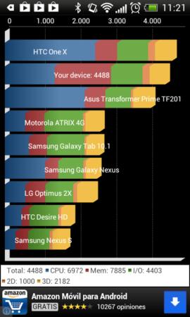 HTC One SV 36