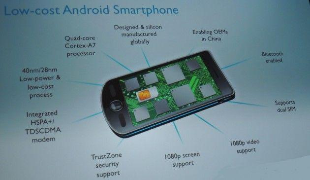 Se acercan los tablets y smartphones low cost, menos de 100 dólares 30