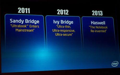 Haswell contra Ivy Bridge, primeros benchmark 28
