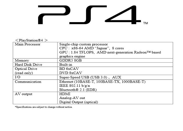 Specs PS4