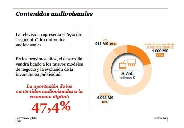 La economía digital mueve en España 25.900 millones 33