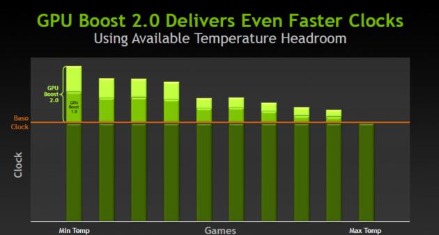 NVIDIA anuncia oficialmente GeForce GTX TITAN 33