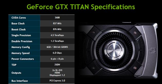 GeForce GTX TITAN - Especificaciones