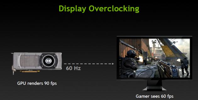 Display Overclocking