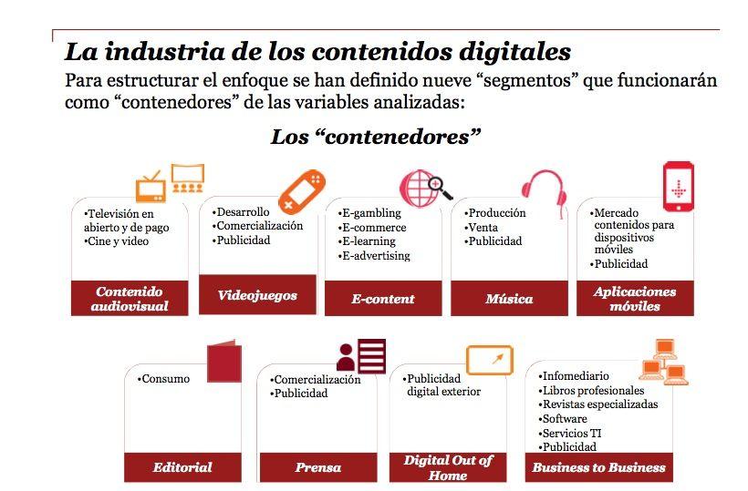 La economía digital mueve en España 25.900 millones 32