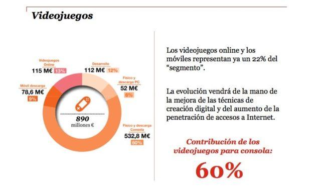 La economía digital mueve en España 25.900 millones 34