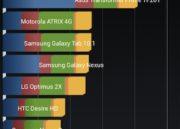 Google Nexus 4 129